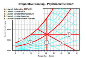 Super Ecocooling Ltd Evaporative Cooling Evaporative Coolers Wiring Database Ilarigelartorg